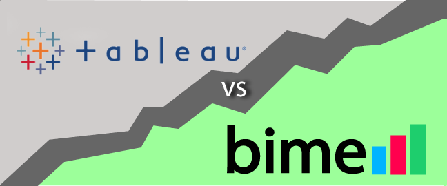 Bime vs Tableau