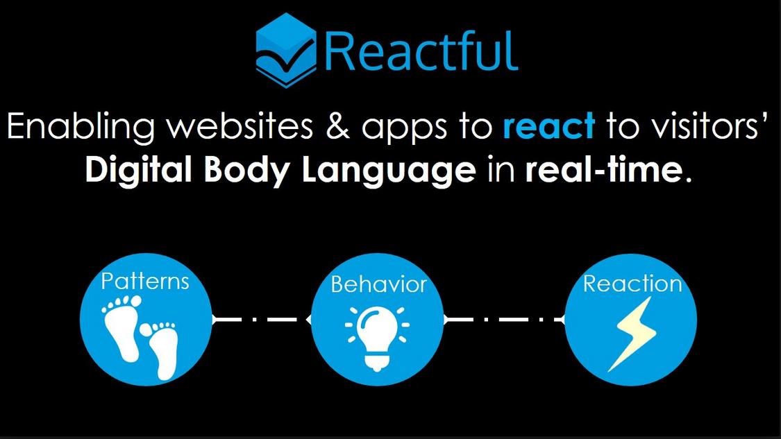 A screenshot of Reactful's capabilities