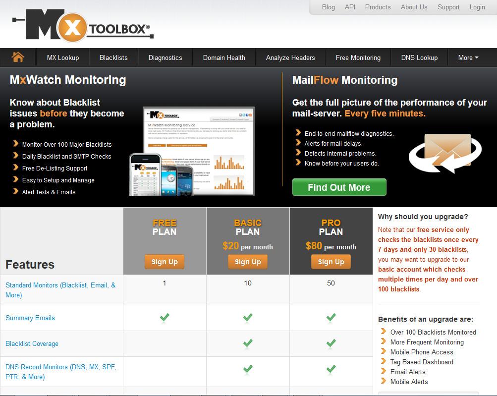 MxToolbox Free Monitoring