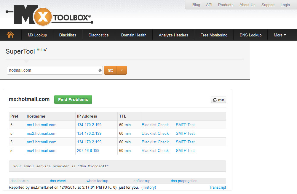 MxToolbox SuperTool Results