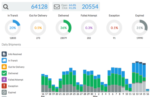 AfterShip | DiscoverCloud