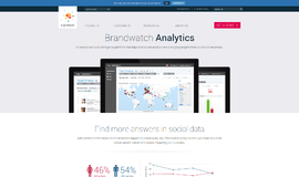 Brandwatch Analytics Software App