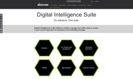 Webtrekk Digital Intelligence Suite Analytics Software App